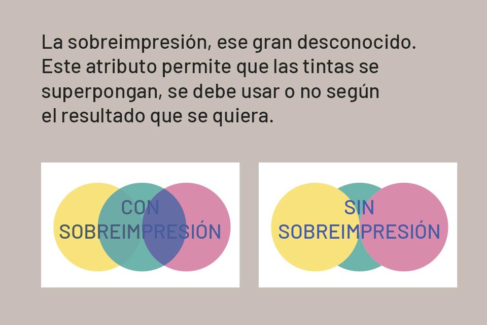 servicios comopreparararchivosimpresionaf sobreimpresion - Cómo preparar archivos para impresión: el AF